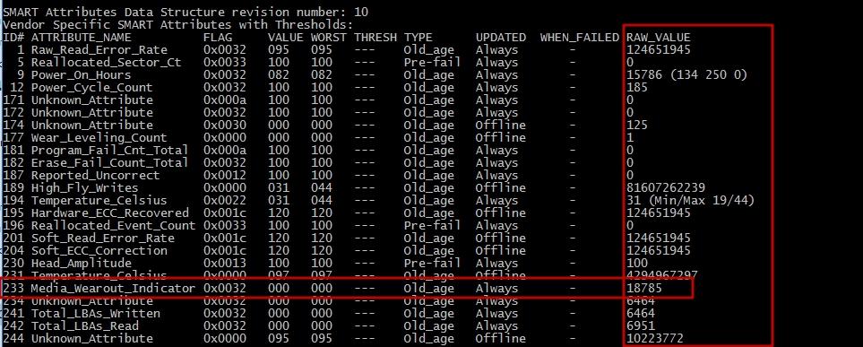smartctl SSD Wearout